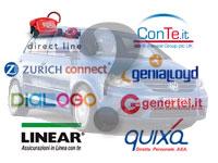Confronto preventivi RC Auto online per una berlina compatta