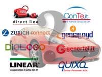 Assicurazioni RCA online per auto di lusso a confronto