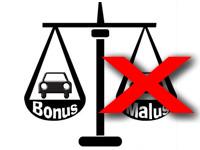 Garanzia Bonus Protetto per assicurazione RC Auto